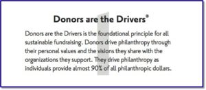 Doners are the drivers, 8 principles, Steven Meyers